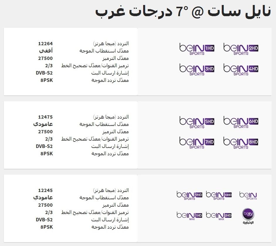 قنوات بي أن سبورت العربية الرياضية المفتوحة مجانا Bein