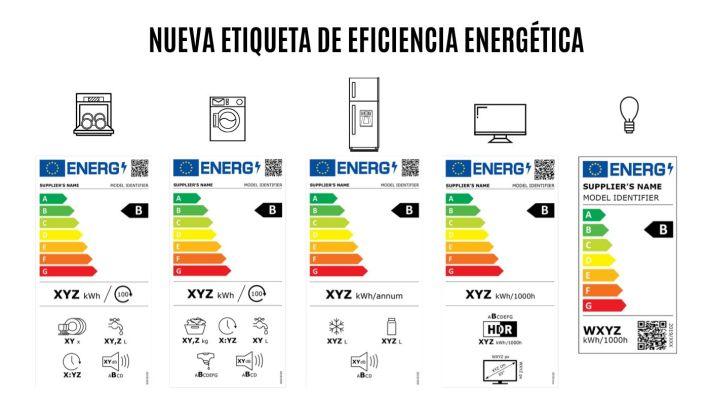 ¿Cómo se lee la nueva etiqueta energética?