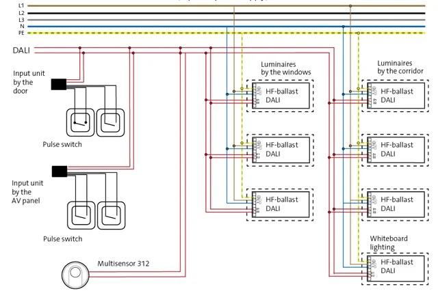 fagerhult_klassrum_dali_digidim_eng?resize\=640%2C426\&ssl\=1 tridonic switch dim wiring diagram gandul 45 77 79 119  at crackthecode.co