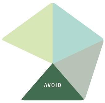 FAI Sheep - The Five Point Plan - Avoid
