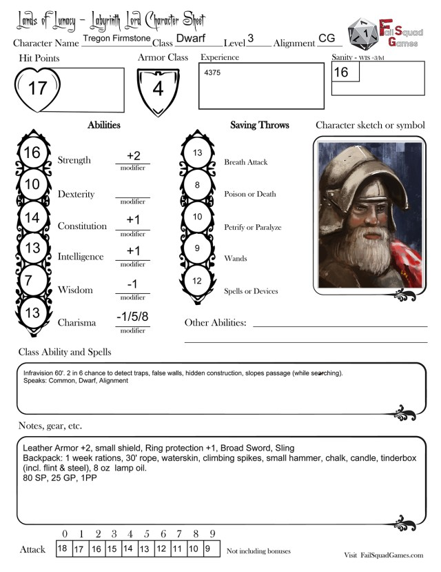 Tregon Firmstone level 3 dwarf