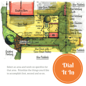 farm-masterplan-dial-it-in