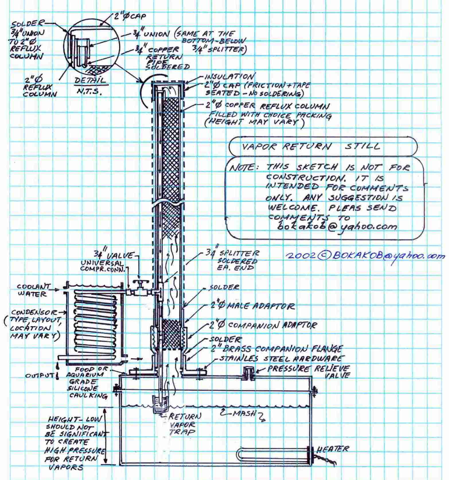 Moonshine Still Pictures Or Drawings Pics Photos Diagram