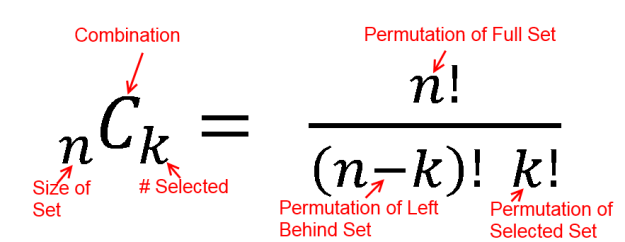 nCk Combination equation