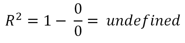 r squared undefined equation