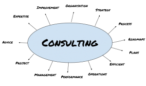 Consulting Map