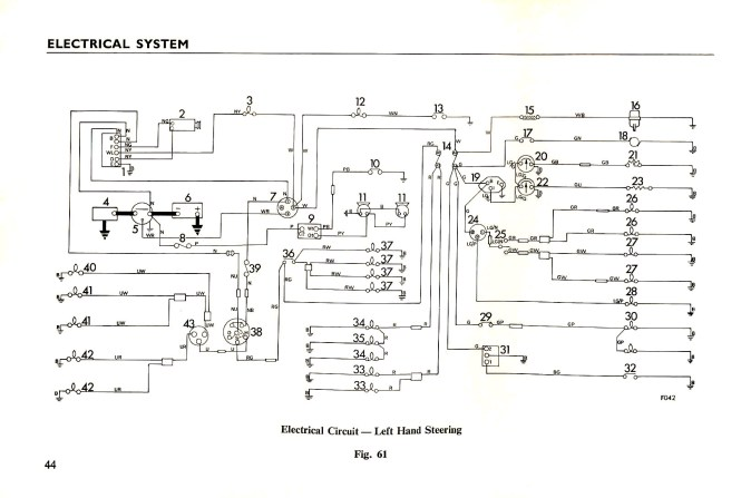 triumph wiring diagram wiring diagram triumph wiring harness diagram diagrams