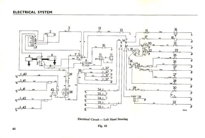 triumph wiring diagram wiring diagrams triumph bonneville t100 thruxton scrambler wiring diagram evan