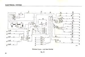 1970 Triumph Gt6 Wiring Diagram  Somurich