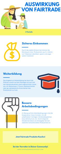 Eine Infografik 3 Vorteile