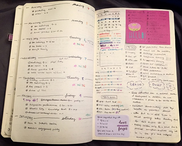 Using a Bullet Journal for Productivity