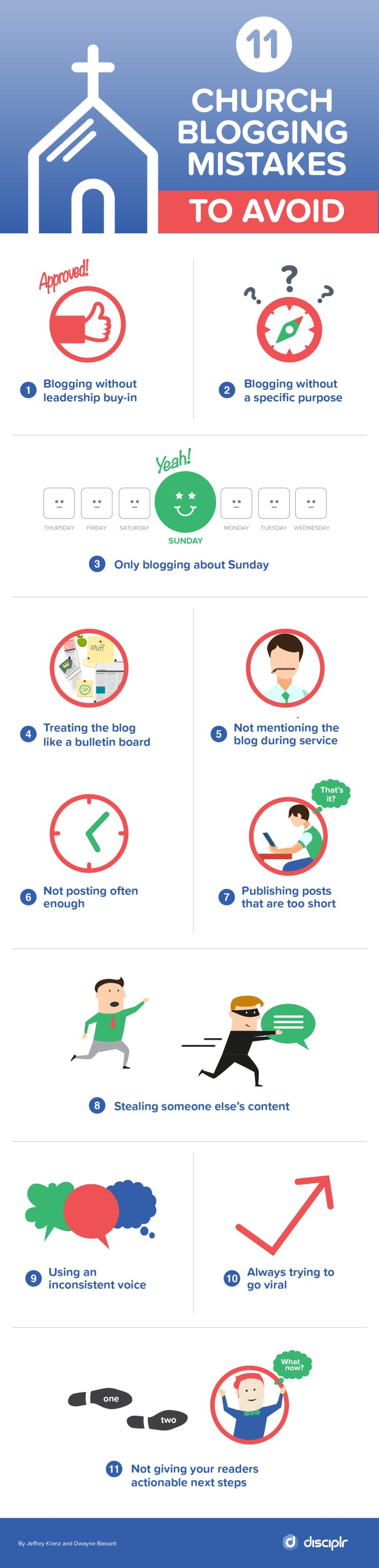 church-christian-blog-tips-mistakes.Infographic