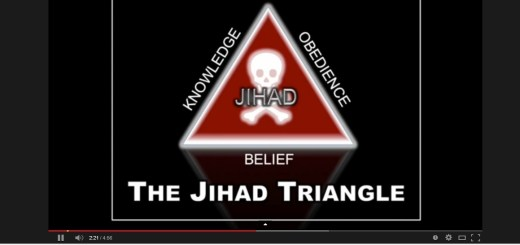 The Jihad triangle