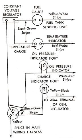 19601965 Ford Falcon Instrument Gauges | Falcon Parts