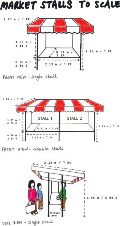 stall-measurements