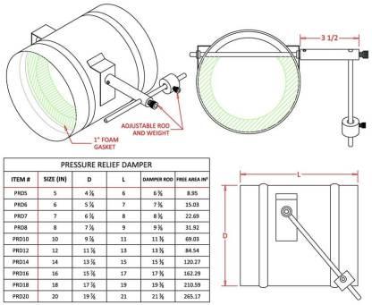 Pressure Relief / Barometric Damper-1237
