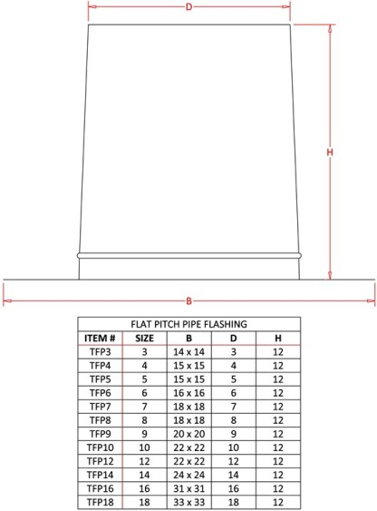 Tall Pipe Flashing - Flat Pitch Roof-1411
