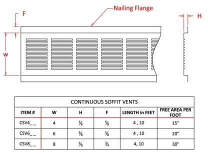 Continuous Soffit Vent - 4 Lineal Feet-1540