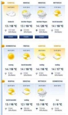 Wettervorhersage - herföhrragend