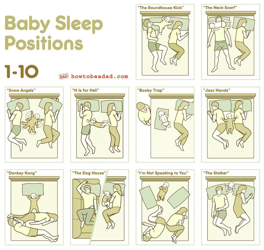 Cododo sans danger avec b b 10 r gles respecter - Methode pour faire dormir bebe dans son lit ...