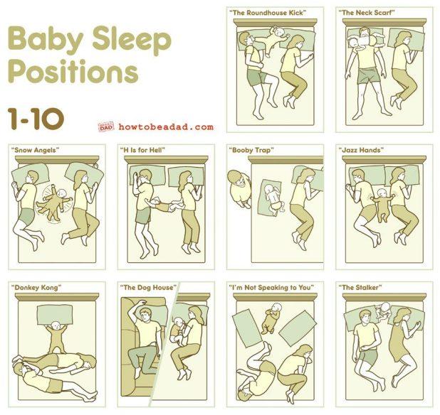 position de co-sleeping