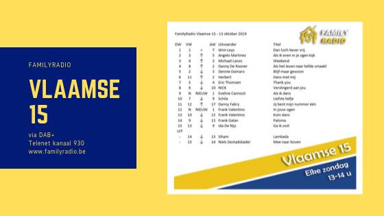 VLAAMSE 15 WEEK 40 – 2019