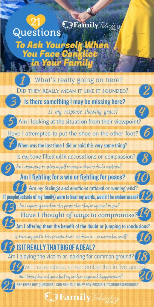 21 Questions Chart infographic