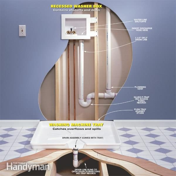 Image Result For Bathtub Overflow Leaking Through Ceiling