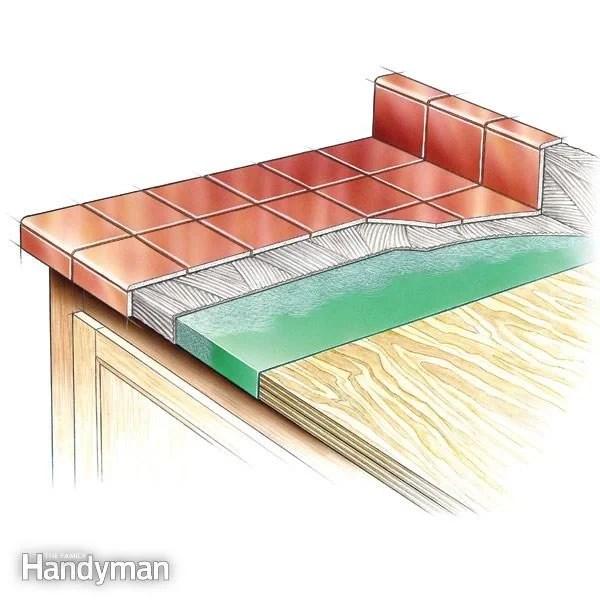 How To Tile Countertops Family Handyman