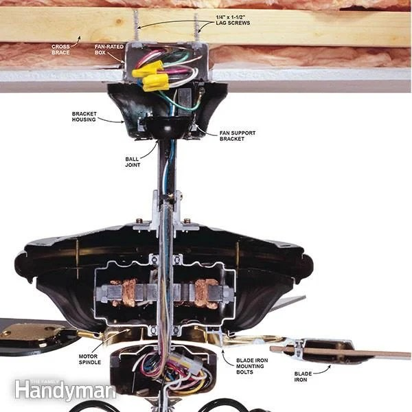 How To Install Ceiling Fan Bracket Www Gradschoolfairs Com