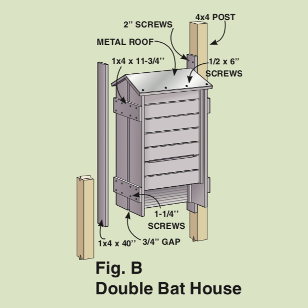 Bugs Beware Here Come The Bats The Family Handyman