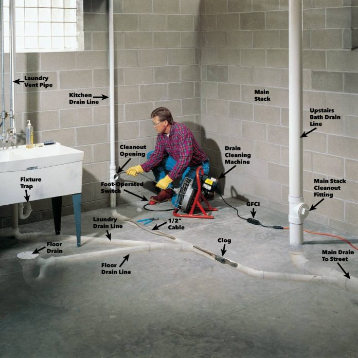 how to unclog a drain tips from the