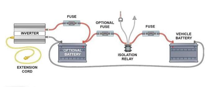 truck inverter wiring  wiring diagram operation split