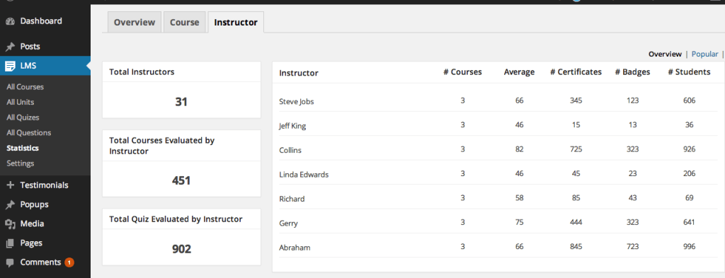 instructor-stats