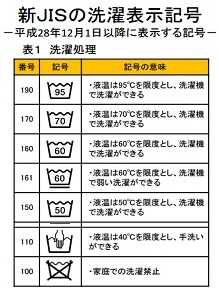 sentakumark-12334-9