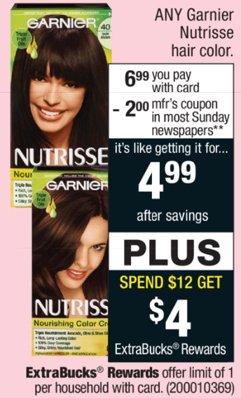 New Garnier Nutrisse Hair Color Coupon CVS Deal