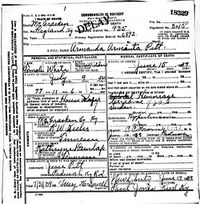 United States Death Records Genealogy Familysearch Wiki