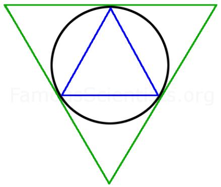 archimede cerchio e triangoli