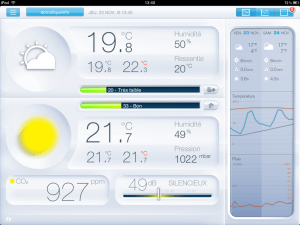 netatmo_visualisation2