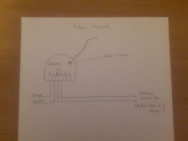 Schéma câblage FGS211 automatisme de portail