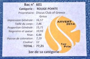 Notes affichées lors du France Discus Show 2014