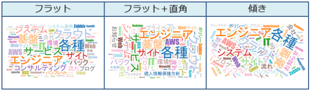 wordcloud_pattern