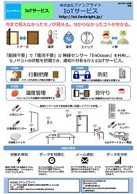 FanBright_IoT_201512-mini