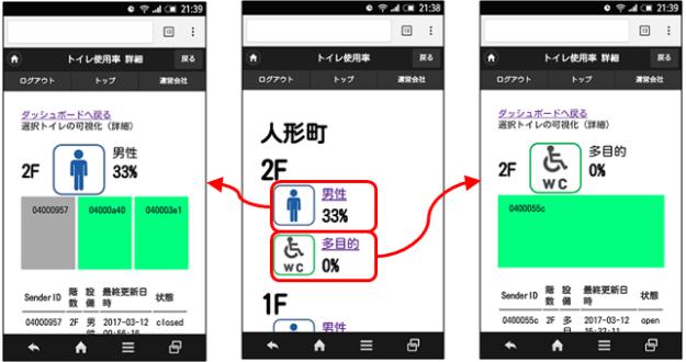 toilet_mobile_login