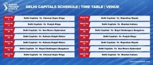 Vivo IPL 2021 Delhi Capitals (DC) Schedule | Timetable | IPL 14 DC Live Score | Match Date | Updates