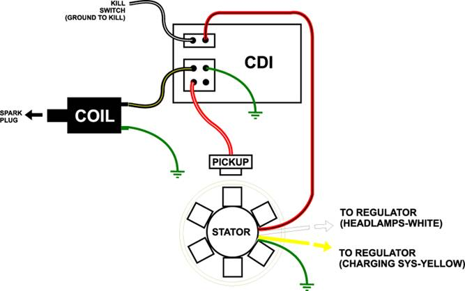 Yamaha Cdi Wiring Scooter Professor,Cdi.Download Free ... on
