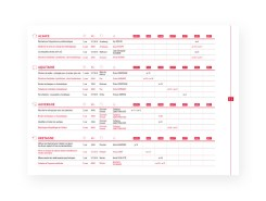Fmc Action Catalogue - page 7