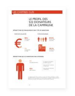 Rapport 2012 Fondation Universite Strasbourg - 6