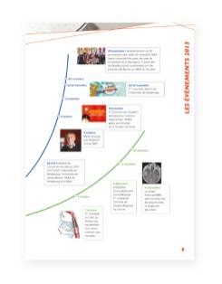 Rapport 2013 Fondation Universite Strasbourg - 4