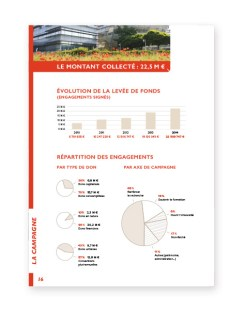 Rapport 2014 Fondation Universite Strasbourg - 9